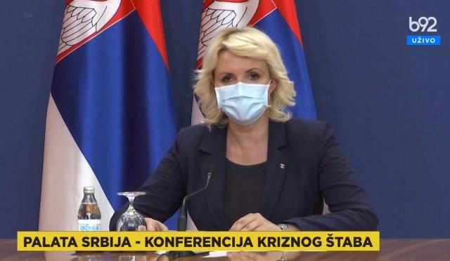 U Srbiji 321 potvrđeni slučaj Covid-19, 7 osoba preminulo