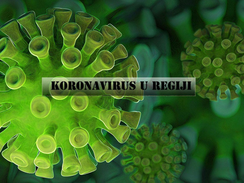 U BiH 1.180 novih slučajeva korona virusa, 64 osobe preminule