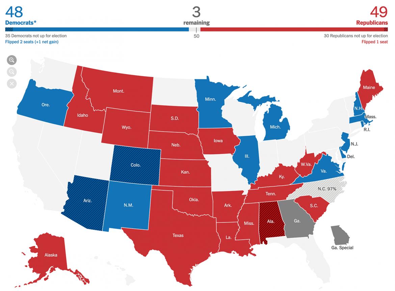 SAD Senat – Republikanci nadomak cilja