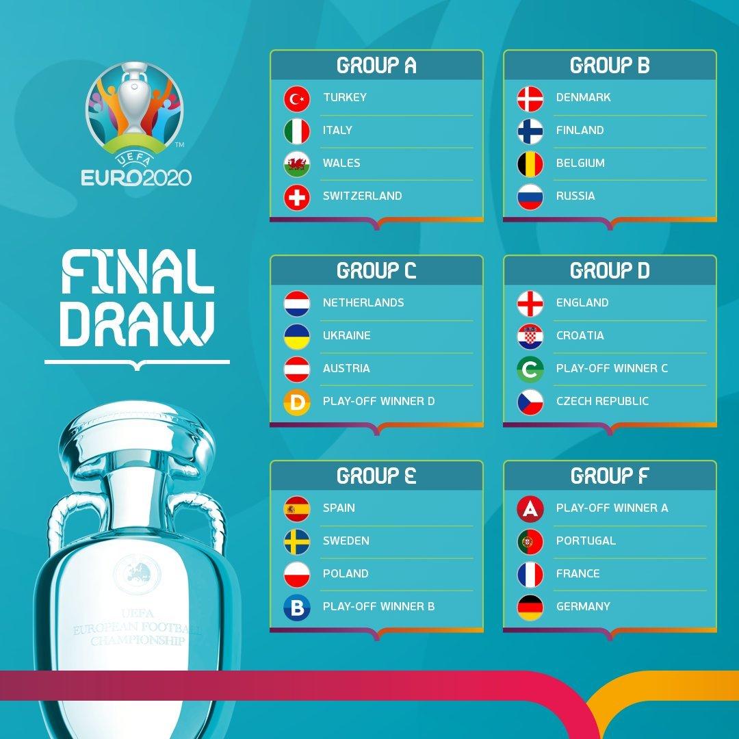 Srbija u Grupi A na Svetskom prvenstvu 2020.